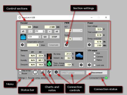 AstroLink4 USB panel